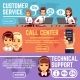 Customer Service Banners with Call Center Support