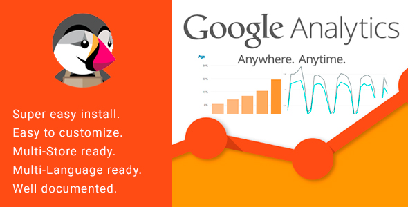 Easy Google Analytics            Nulled