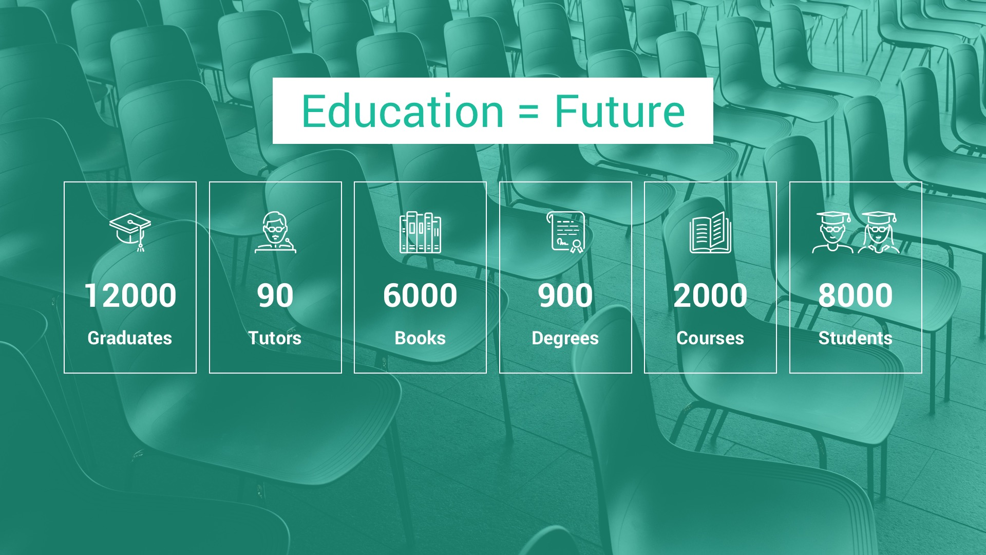 Education And Learning Powerpoint Presentation Template By Spriteit