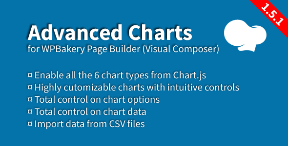 Advanced Charts Add-on for WPBakery Page Builder - CodeCanyon Item for Sale