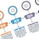 Horizontal Timeline Infographics