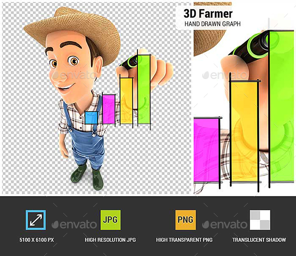 3D Farmer Hand Drawn Graph - Characters 3D Renders