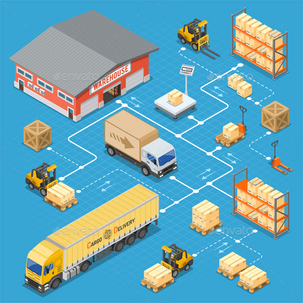 Warehouse Storage and Delivery Isometric Infographics - Services Commercial / Shopping