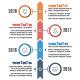 Modern Vertical Timeline Infographics