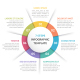 Circle Infographics with Seven Elements - GraphicRiver Item for Sale