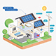 Solar Cell System Diagram - GraphicRiver Item for Sale