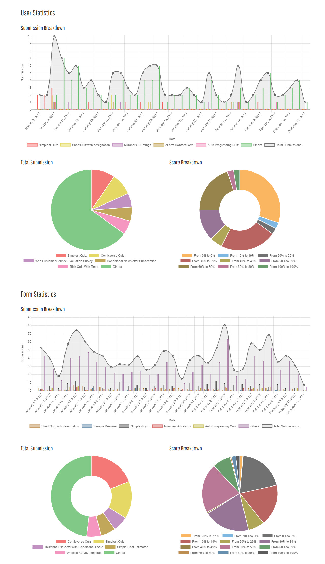 eForm - WordPress Form Builder by WPQuark | CodeCanyon