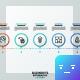 Circular Infographic Process Template