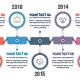 Horizontal Timeline Infographics - GraphicRiver Item for Sale