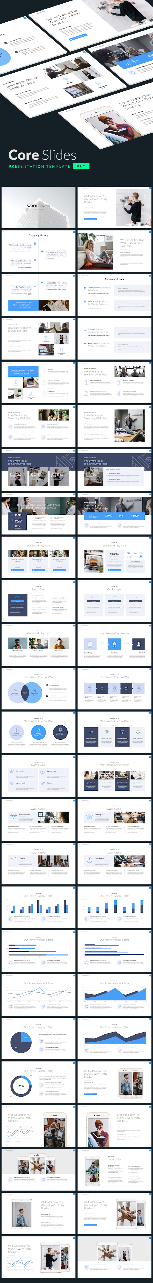 Core Slides - Simple Keynote Template - Keynote Templates Presentation Templates