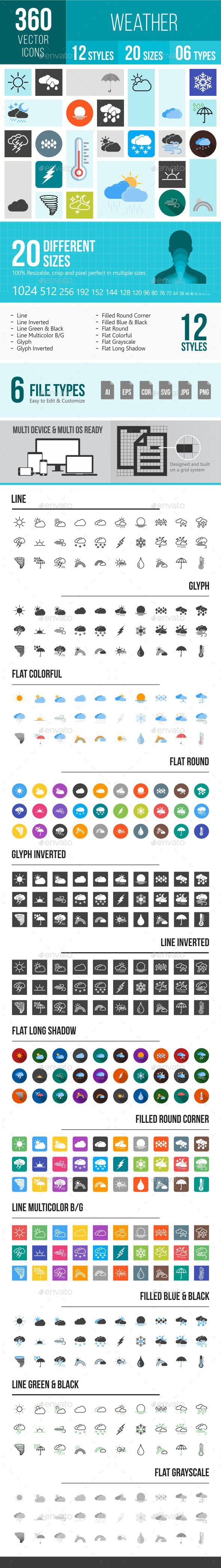 360 Weather Icons - Icons