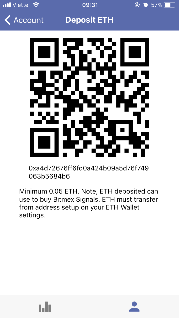 BitMEX Margin Signal AI with React Native android and ios application