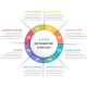 Circle Infographics with Eight Elements - GraphicRiver Item for Sale