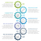 Infographic Template with 7 Gears - GraphicRiver Item for Sale