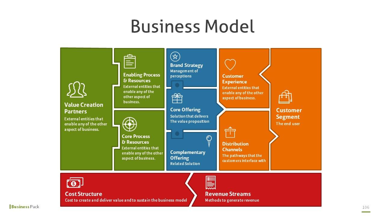 business pack presentation