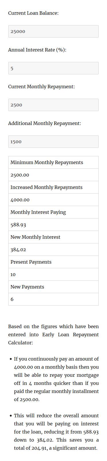 Early Loan Repayment Calculator for WordPress by tawhidurrahmandear