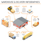 Warehouse Storage and Delivery Isometric - GraphicRiver Item for Sale