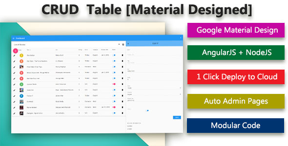 mCRUD - Materialized Database CRUD Generator - CodeCanyon Item for Sale