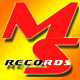 Funk Groove - AudioJungle Item for Sale