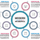 Free Download Simple Modern Circle Infographics Nulled
