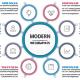 Simple Modern Circle Infographics