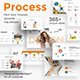 Process Plan Pitch Deck Powerpoint Template - GraphicRiver Item for Sale