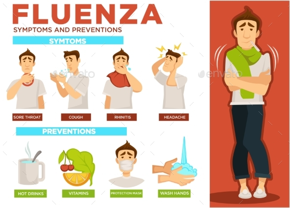Fluenza Symptoms and Preventions Poster with Text - Health/Medicine Conceptual
