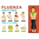 Fluenza Symptoms and Preventions Poster with Text - GraphicRiver Item for Sale