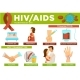 Hiv and Aids Transmission Ways Poster with Info - GraphicRiver Item for Sale