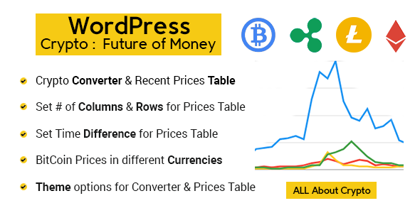 WordPress Cryptocurrency Widgets, Converter and Live Prices Tables            Nulled