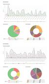17%20statistics%20shortcode.  thumbnail