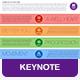 Millennial Medicine Keynote Presentation