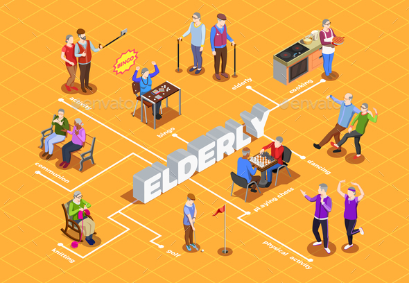 Elderly People Isometric Flowchart - People Characters