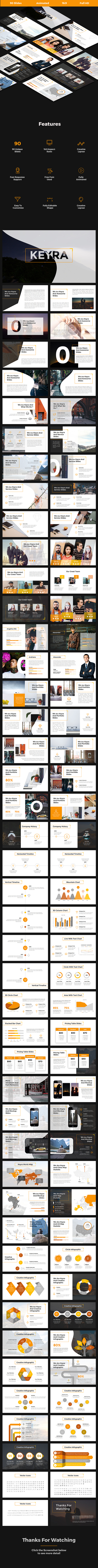 Keyra - Creative Powerpoint Template - Creative PowerPoint Templates