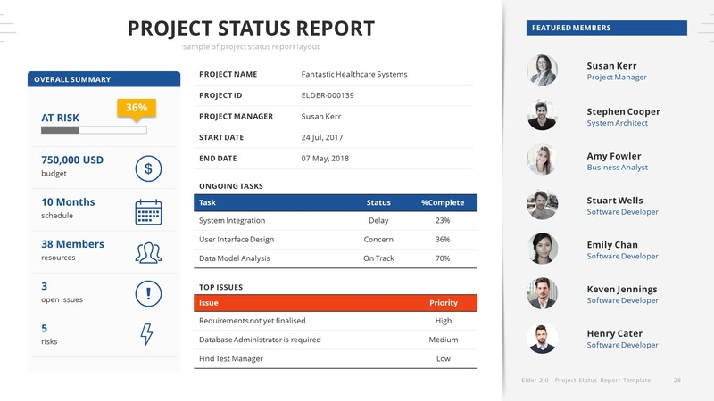 Elder 2 0 A Project Status Report Powerpoint Template By Aumlette