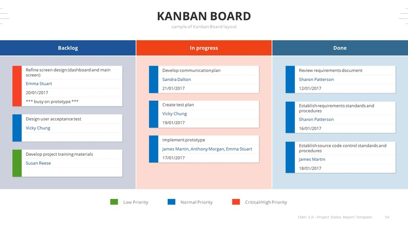 Elder 20 A Project Status Report Powerpoint Template By Aumlette