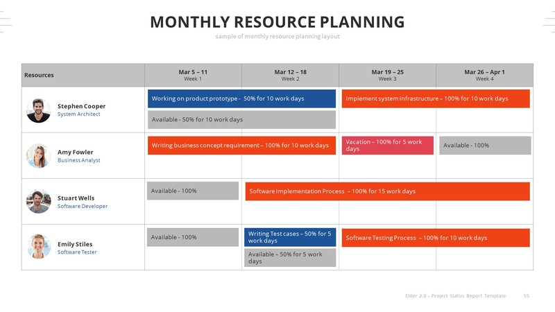 project status report ppt template