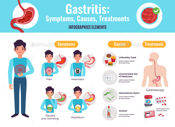 Gastritis Infographic Poster - Food Objects