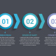 Free Download 5 Steps Infographics Nulled