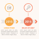 Free Download Timeline Infographics Nulled