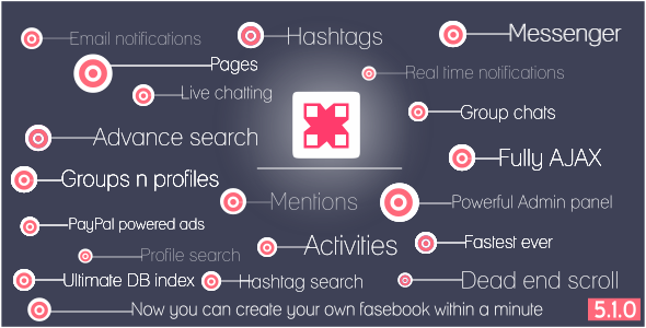 Breeze - Giant Social Network Platform - CodeCanyon Item for Sale