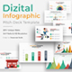 Dizital Infographic Pack Keynote Template - GraphicRiver Item for Sale