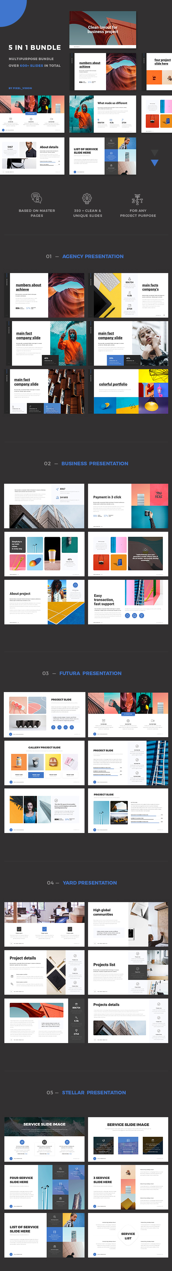 Business Bundle 5 in 1 - PowerPoint Templates Presentation Templates