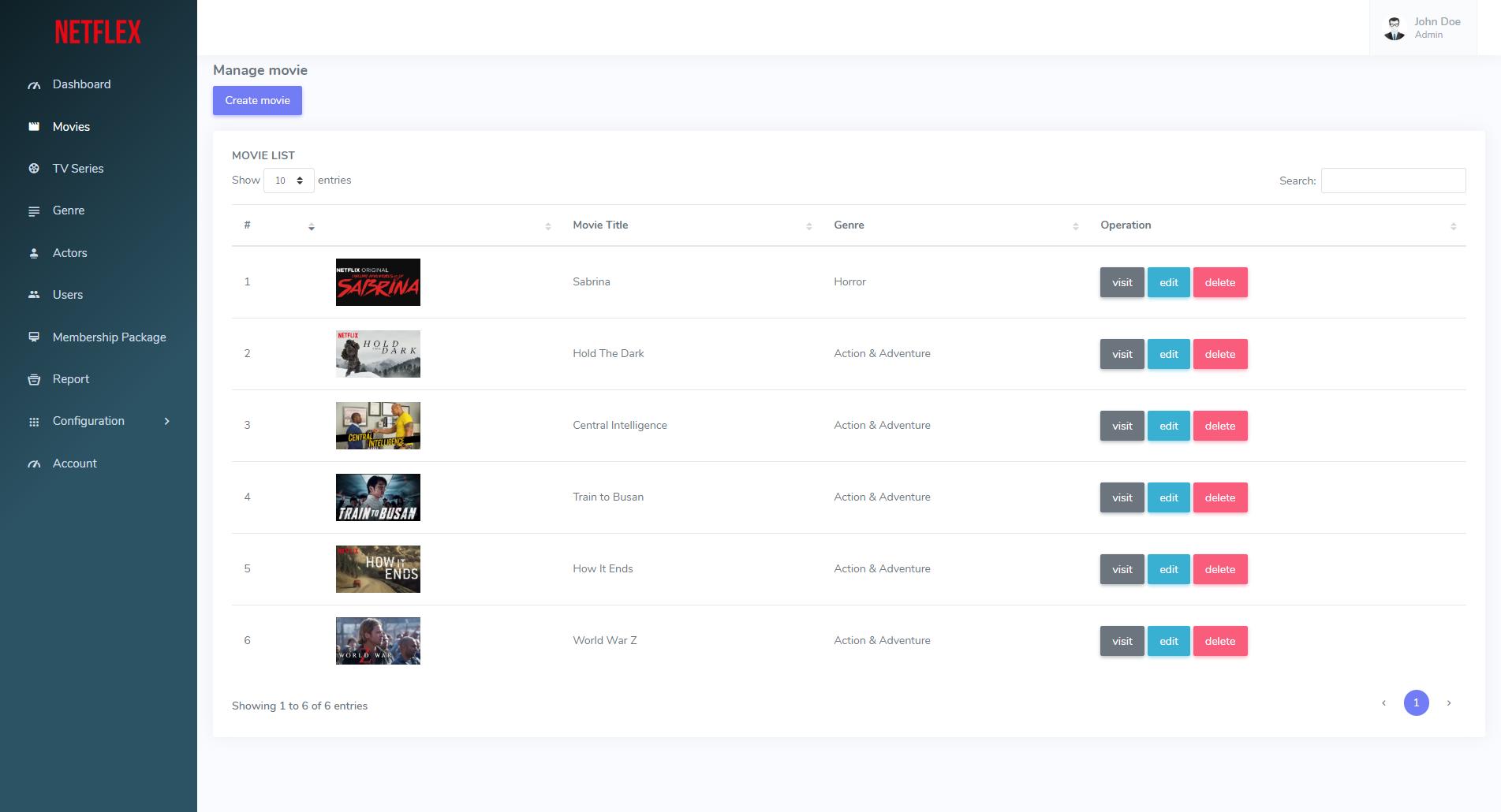 Neoflex Movie Subscription Portal Cms