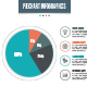 Free Download PieChart Infographics Nulled