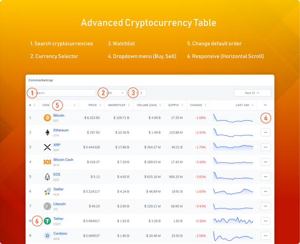 Coinpress - Cryptocurrency Pages for WordPress