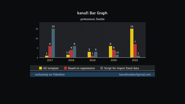 kanafi bar graph template by ai dos videohive