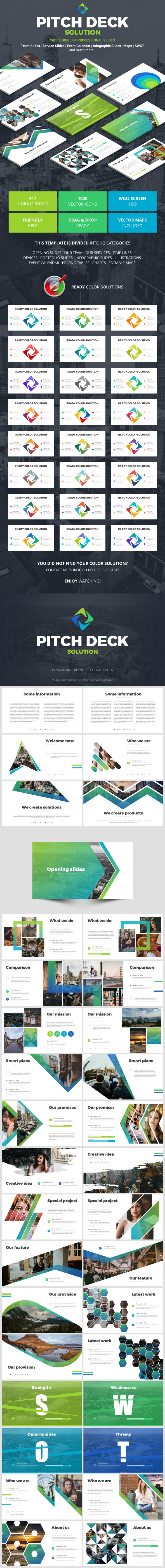 Pitch Deck Solution - Pitch Deck PowerPoint Templates