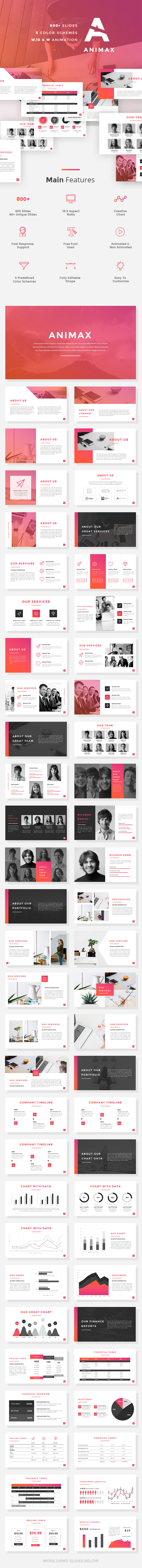 Animax - Finance and Marketing PowerPoint Template - Finance PowerPoint Templates