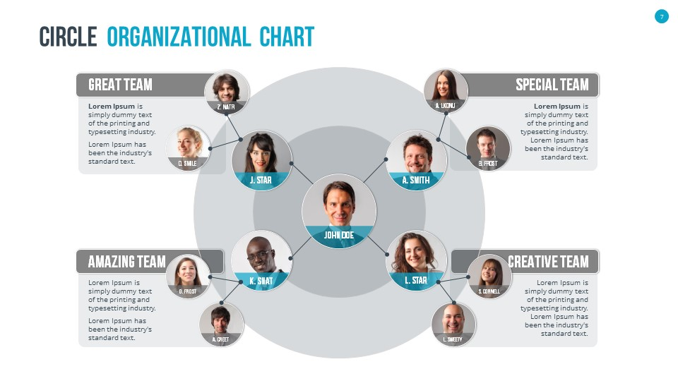 Organizational Chart And Hierarchy Point Presentation Template